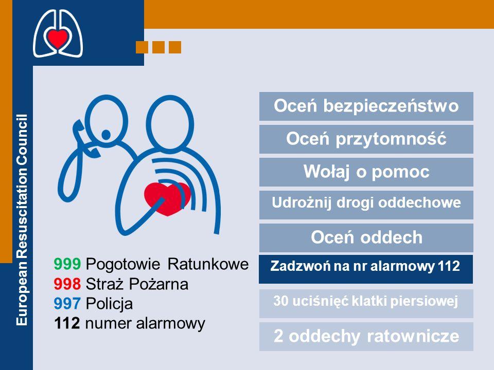 European Resuscitation Council 30 UCIŚNIĘĆ KLATKI ODDECHOWEJ Oceń bezpieczeństwo Oceń przytomność Wołaj o pomoc Udrożnij drogi oddechowe Oceń oddech Zadzwoń na nr alarmowy 112 30 uciśnięć klatki piersiowej 2 oddechy ratownicze