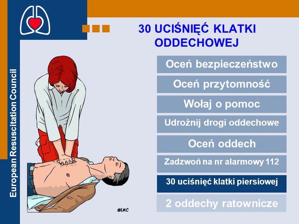 European Resuscitation Council Połóż nadgarstek jednej ręki na środku klatki piersiowej Połóż drugą rękę na pierwszej Spleć palce Uciskaj klatkę piersiową –Częstość 100 min -1 –Głębokość 5 cm –Równy czas uciśnięcia i relaksacji Jeżeli to możliwe ratownicy prowadzący RKO powinni się zmieniać co 2 minuty TECHNIKA UCISKANIA
