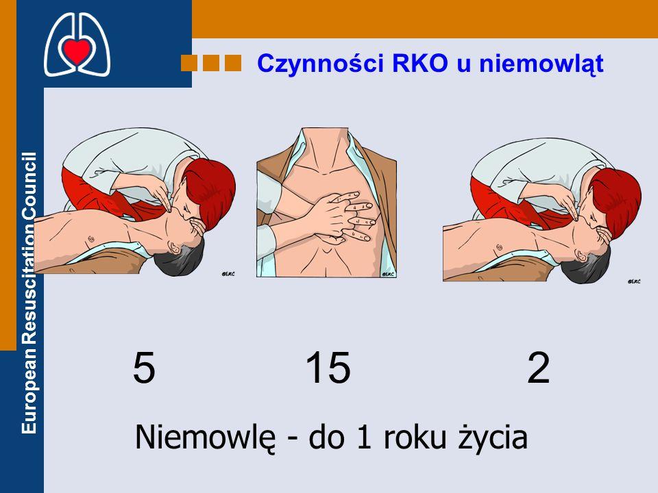 European Resuscitation Council Czynności RKO u dzieci 5 302 Dziecko - do 8 roku życia