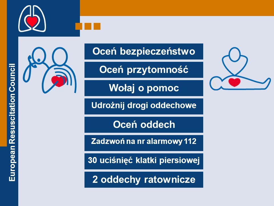 European Resuscitation Council OCENA BEZPIECZEŃSTWA Miejsca zdarzenia Ratownika Poszkodowanego Świadków zdarzenia Oceń bezpieczeństwo Ocena przytomności Wołaj o pomoc Udrożnij drogi oddechowe Oceń oddech Zadzwoń na nr alarmowy 112 30 uciśnięć klatki piersiowej 2 oddechy ratownicze