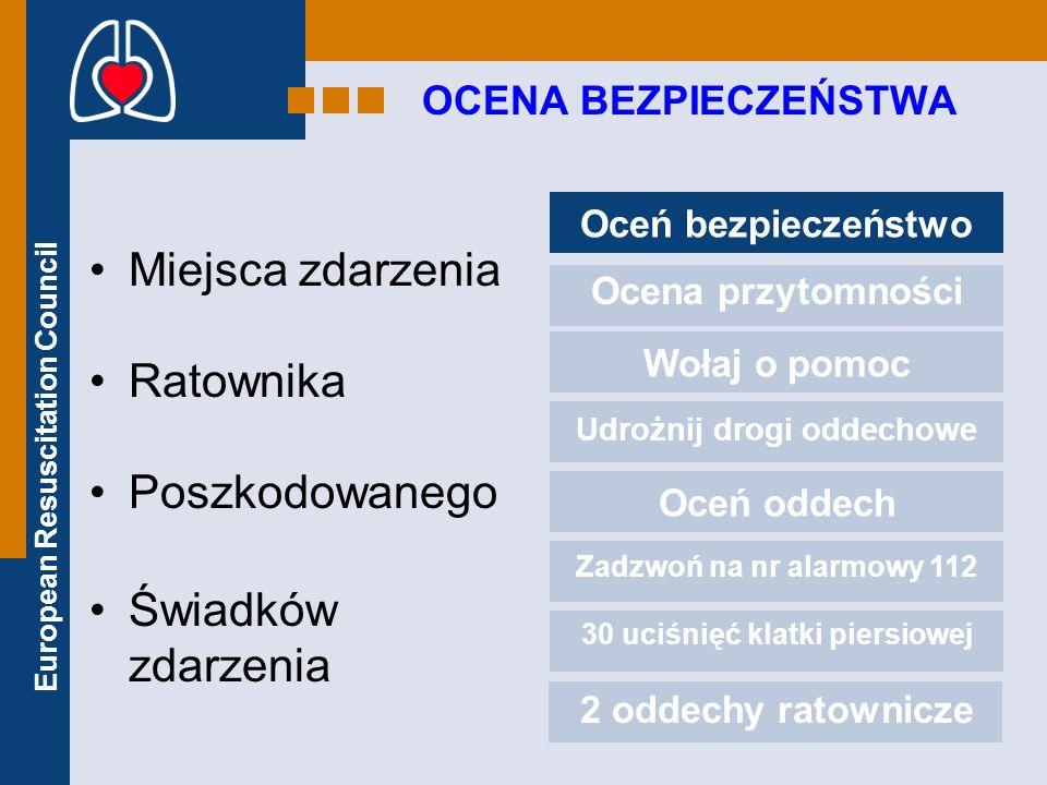European Resuscitation Council OCENA PRZYTOMNOŚCI Oceń bezpieczeństwo Ocena przytomności Wołaj o pomoc Udrożnij drogi oddechowe Oceń oddech Zadzwoń na nr alarmowy 112 30 uciśnięć klatki piersiowej 2 oddechy ratownicze