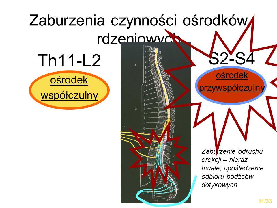 Zaburzenia czynności ośrodków rdzeniowych Th11-L2 ośrodek współczulny S2-S4 ośrodek przywspółczulny Zaburzenie odruchu erekcji – nieraz trwałe; upośle