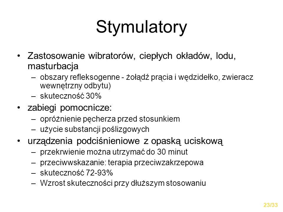 Stymulatory Zastosowanie wibratorów, ciepłych okładów, lodu, masturbacja –obszary refleksogenne - żołądź prącia i wędzidełko, zwieracz wewnętrzny odby