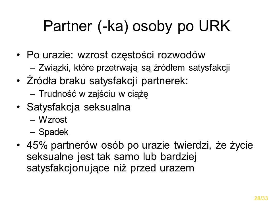 Partner (-ka) osoby po URK Po urazie: wzrost częstości rozwodów –Związki, które przetrwają są źródłem satysfakcji Źródła braku satysfakcji partnerek: