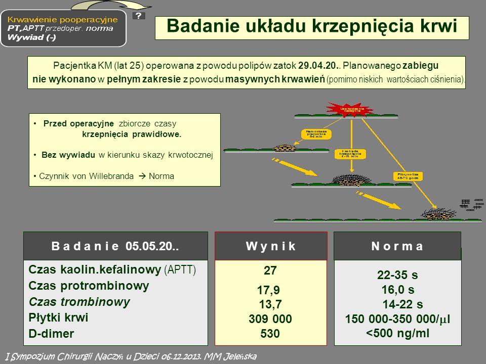 27 17,9 13,7 309 000 530 22-35 s 16,0 s 14-22 s 150 000-350 000/ l <500 ng/ml Badanie układu krzepnięcia krwi Czas kaolin.kefalinowy (APTT) Czas protrombinowy Czas trombinowy Płytki krwi D-dimer B a d a n i e 05.05.20..W y n i kN o r m a Pacjentka KM (lat 25) operowana z powodu polipów zatok 29.04.20..