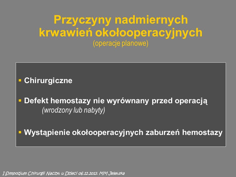 Przyczyny nadmiernych krwawień okołooperacyjnych (operacje planowe) Przyczyny nadmiernych krwawień okołooperacyjnych (operacje planowe) I Sympozjum Chirurgii Naczy ń u Dzieci 06.12.2013.
