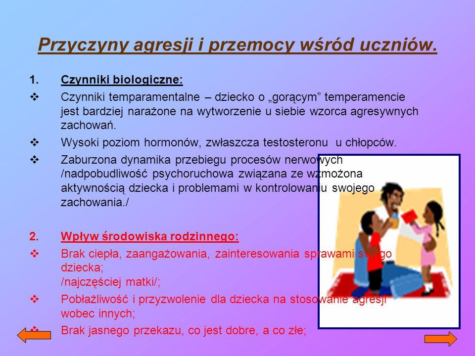 Brak wyznaczonych granic – jak dziecku wolno się zachować, a jak nie; Stosowanie agresji i przemocy przez rodziców w kontaktach między dorosłymi i w stosunku do samego dziecka; Wychowanie w duchu dziecko nie ma głosu; Rozwiązywanie konfliktów i napięć domowych siłą; Kryzysy domowe (kłótnie, rozwód rodziców); Podwójne wzorce zachowań, (co innego się mówi, a co innego robi).
