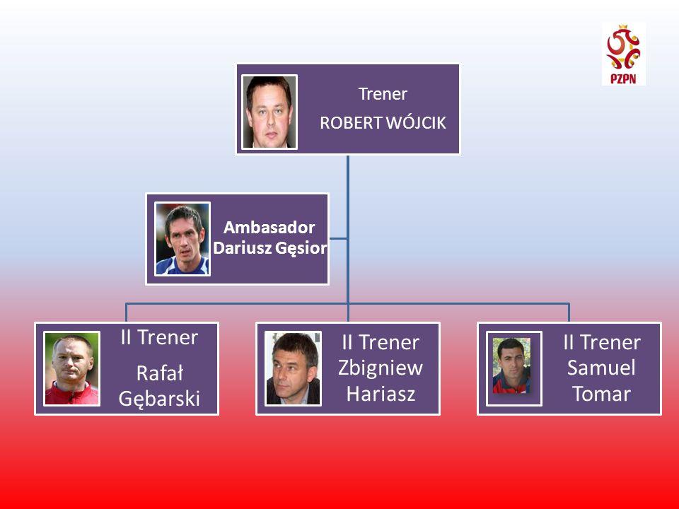 Trener ROBERT WÓJCIK II Trener Rafał Gębarski II Trener Zbigniew Hariasz II Trener Samuel Tomar Ambasador Dariusz Gęsior