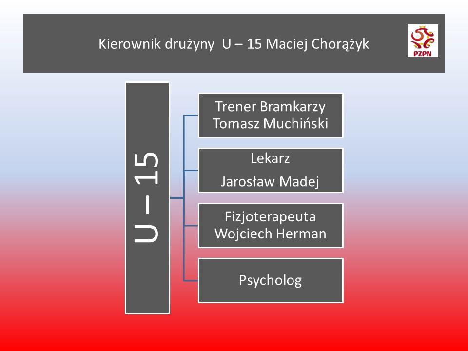 Kierownik drużyny U – 15 Maciej Chorążyk U – 15 Trener Bramkarzy Tomasz Muchiński Lekarz Jarosław Madej Fizjoterapeuta Wojciech Herman Psycholog