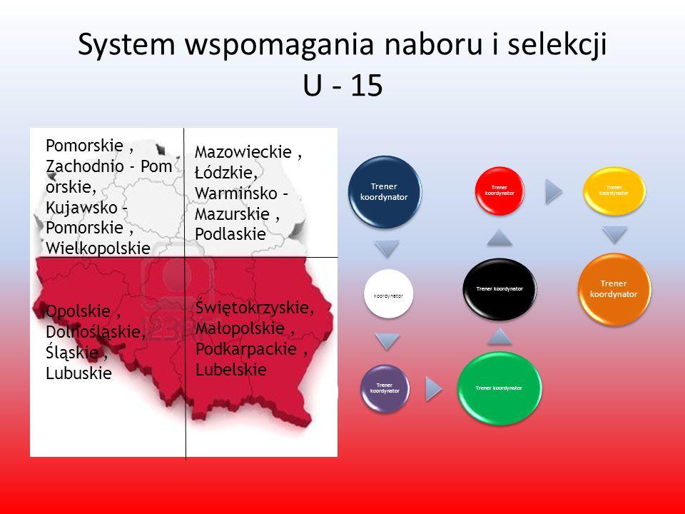 System wspomagania naboru i selekcji U - 15 Mazowieckie, Łódzkie, Warmińsko – Mazurskie, Podlaskie Pomorskie, Zachodnio - Pom orskie, Kujawsko – Pomor