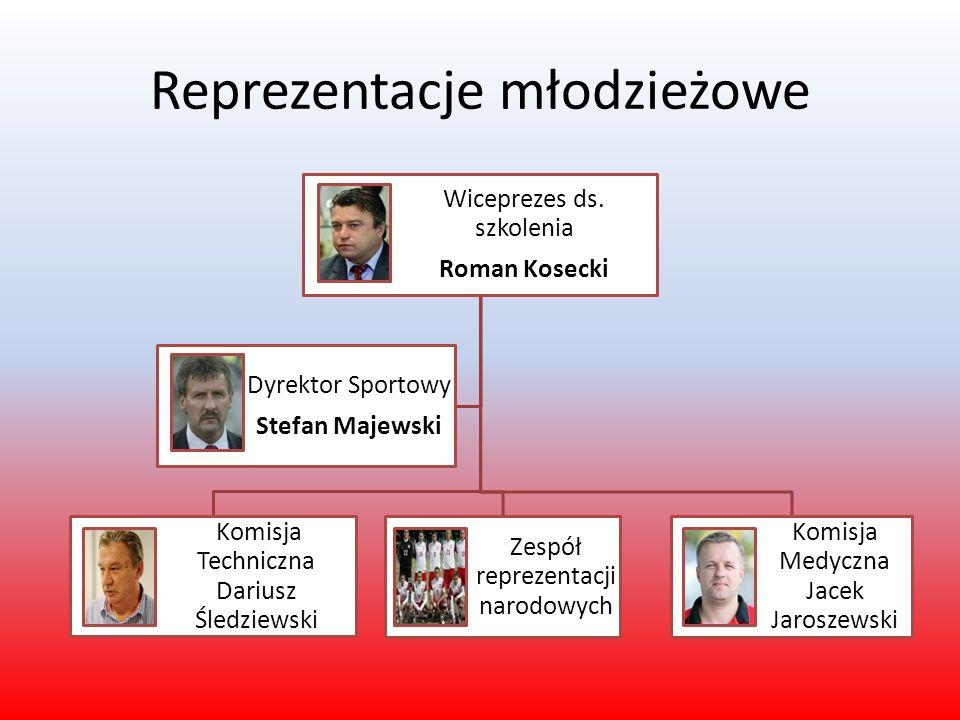 Reprezentacje młodzieżowe Wiceprezes ds. szkolenia Roman Kosecki Komisja Techniczna Dariusz Śledziewski Zespół reprezentacji narodowych Komisja Medycz