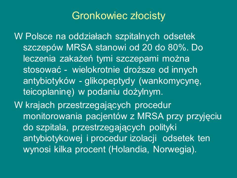 Gronkowiec złocisty W Polsce na oddziałach szpitalnych odsetek szczepów MRSA stanowi od 20 do 80%.