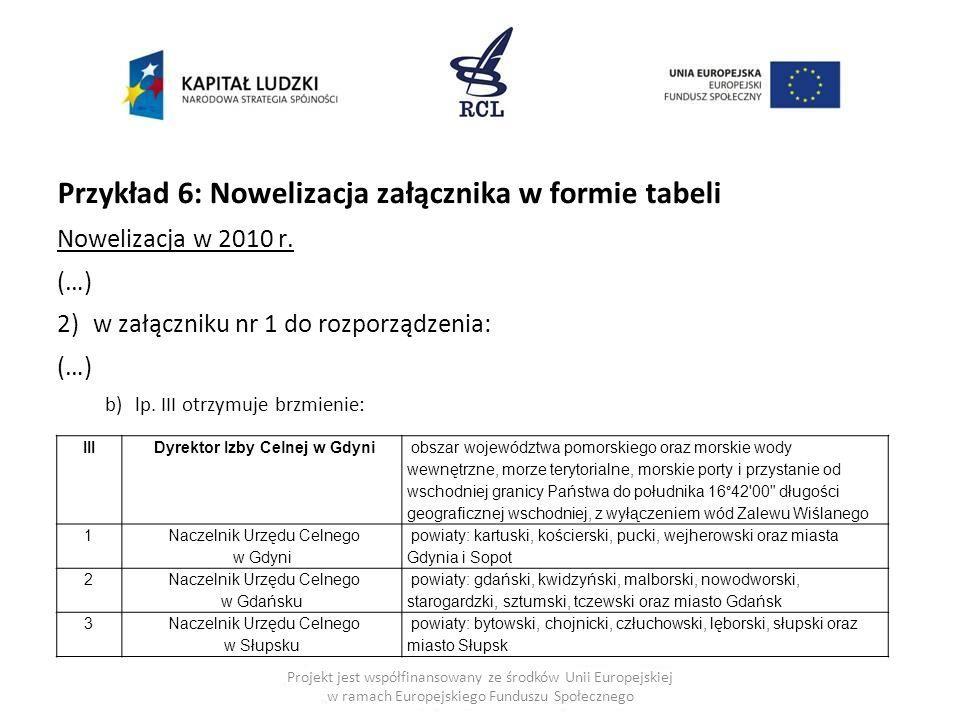 Przykład 6: Nowelizacja załącznika w formie tabeli Nowelizacja w 2010 r. (…) 2)w załączniku nr 1 do rozporządzenia: (…) b)lp. III otrzymuje brzmienie: