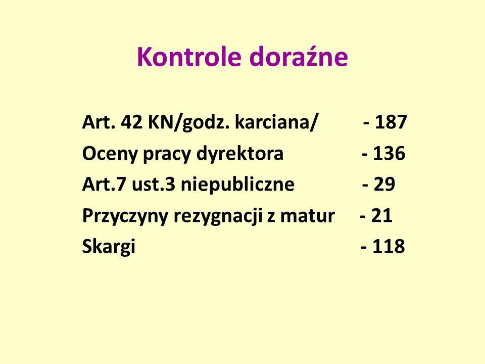 Kontrole doraźne Art. 42 KN/godz.