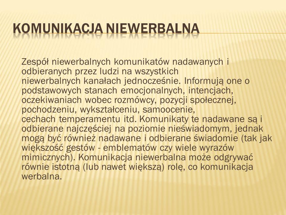 Komunikacja z użyciem języka naturalnego, czyli mowy jako środka komunikacji.
