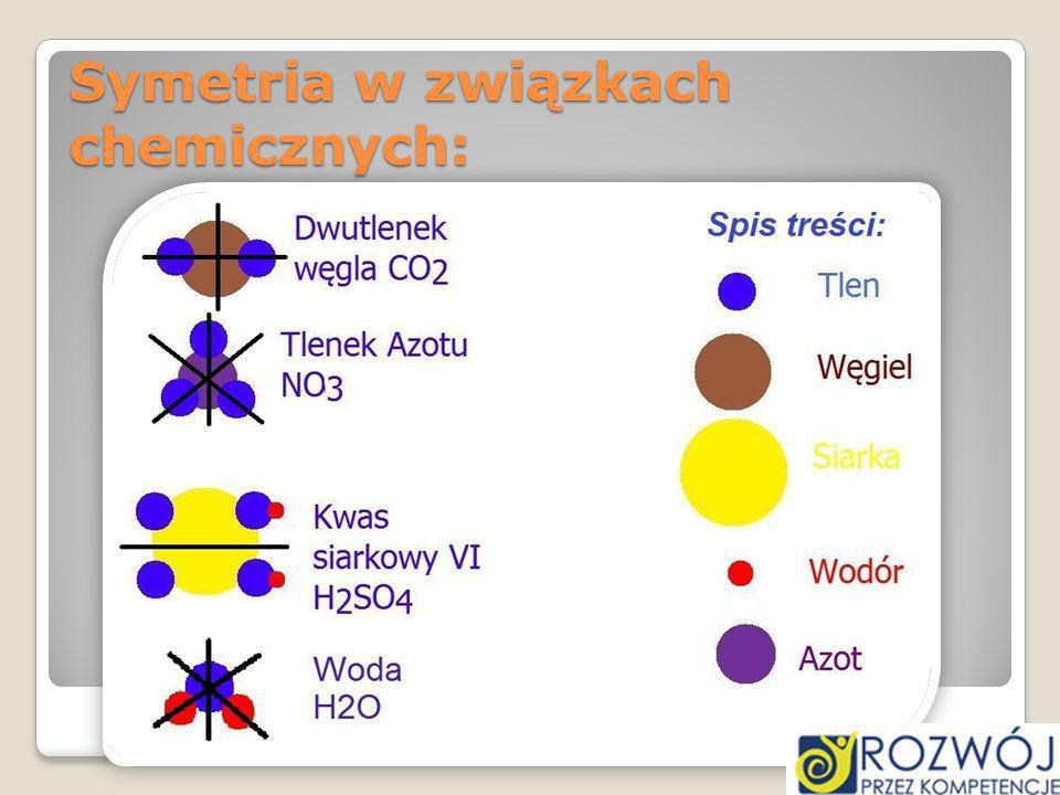 Symetria w związkach chemicznych: