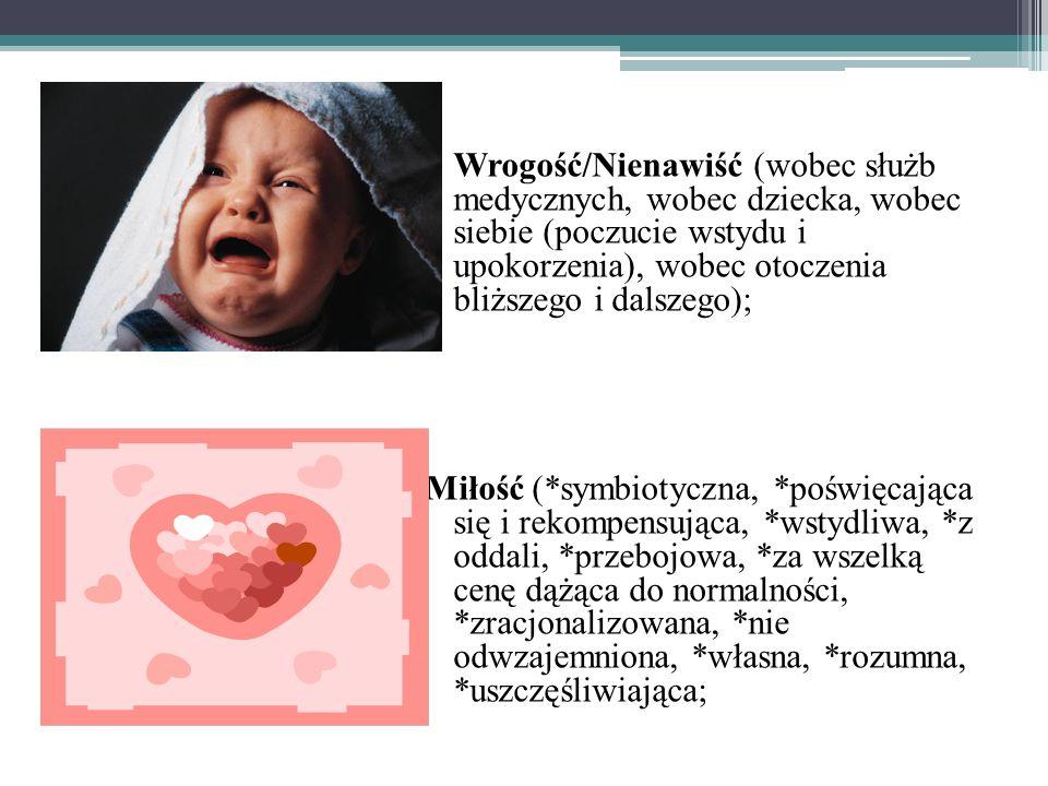 Wrogość/Nienawiść (wobec służb medycznych, wobec dziecka, wobec siebie (poczucie wstydu i upokorzenia), wobec otoczenia bliższego i dalszego); Miłość