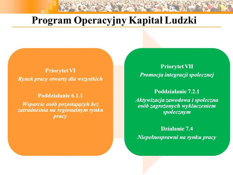 Poddziałanie 6.1.1 PO KL Premiowanie projektów (kryterium strategiczne) ukierunkowanych na osoby niepełnosprawne z zaburzeniami psychicznymi.