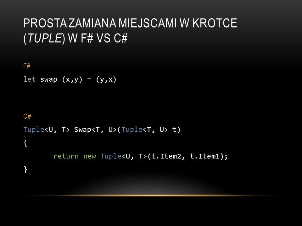 Tuple Swap (Tuple t) { return new Tuple (t.Item2, t.Item1); } let swap (x,y) = (y,x) PROSTA ZAMIANA MIEJSCAMI W KROTCE ( TUPLE ) W F# VS C# F# C#