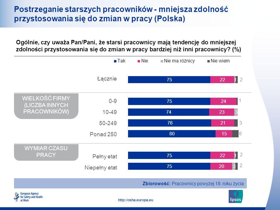 17 http://osha.europa.eu Postrzeganie starszych pracowników - mniejsza zdolność przystosowania się do zmian w pracy (Polska) Ogólnie, czy uważa Pan/Pa