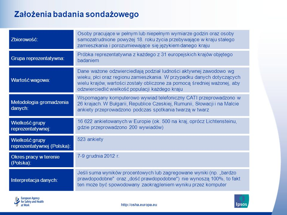 2 http://osha.europa.eu Zbiorowość: Osoby pracujące w pełnym lub niepełnym wymiarze godzin oraz osoby samozatrudnione powyżej 18.