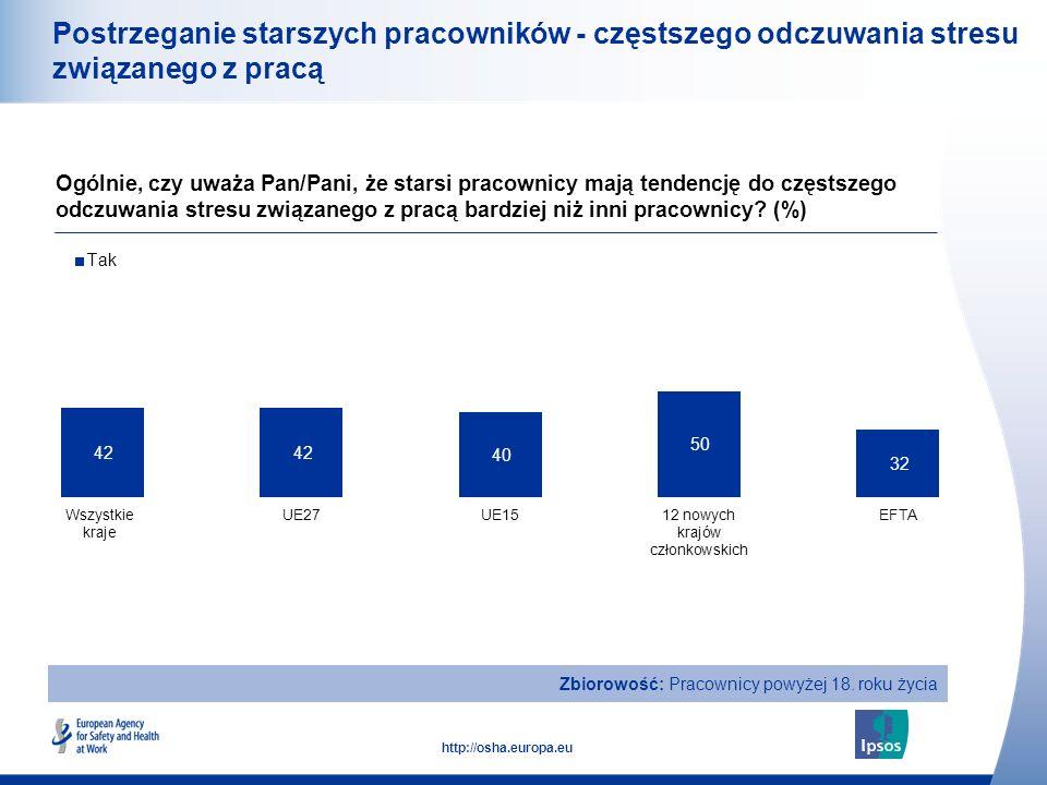 23 http://osha.europa.eu Postrzeganie starszych pracowników - częstszego odczuwania stresu związanego z pracą Ogólnie, czy uważa Pan/Pani, że starsi p