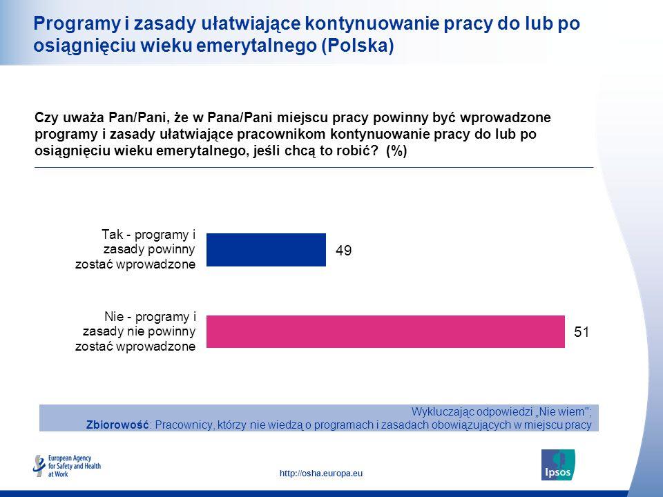27 http://osha.europa.eu Programy i zasady ułatwiające kontynuowanie pracy do lub po osiągnięciu wieku emerytalnego (Polska) Czy uważa Pan/Pani, że w