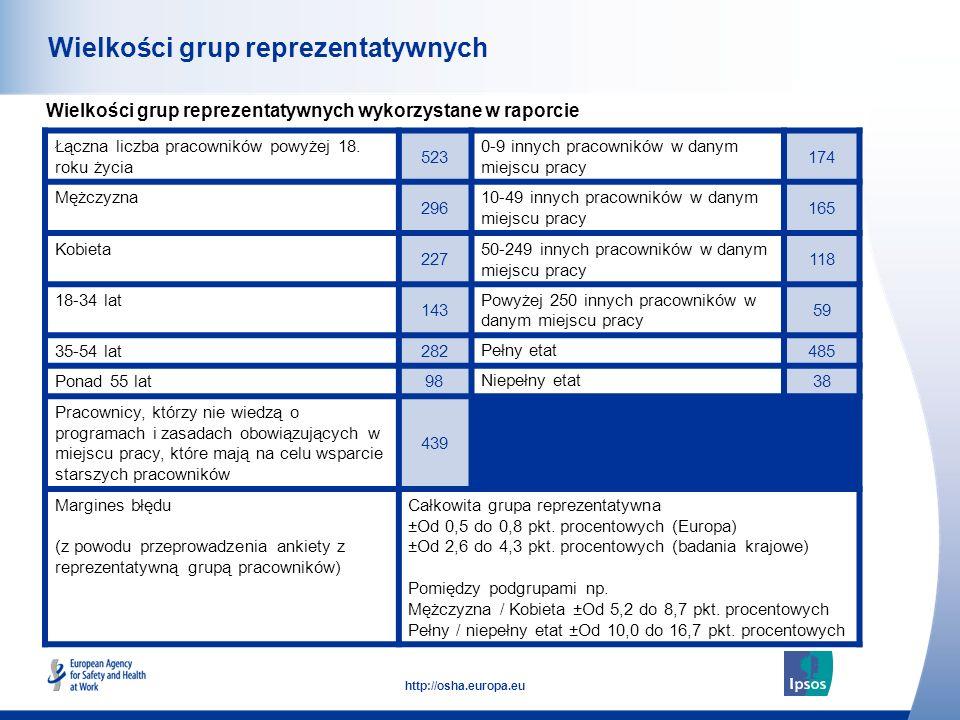 3 http://osha.europa.eu Wielkości grup reprezentatywnych Wielkości grup reprezentatywnych wykorzystane w raporcie Łączna liczba pracowników powyżej 18