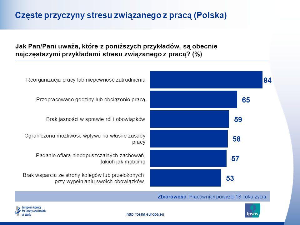 33 http://osha.europa.eu Częste przyczyny stresu związanego z pracą (Polska) Jak Pan/Pani uważa, które z poniższych przykładów, są obecnie najczęstszy