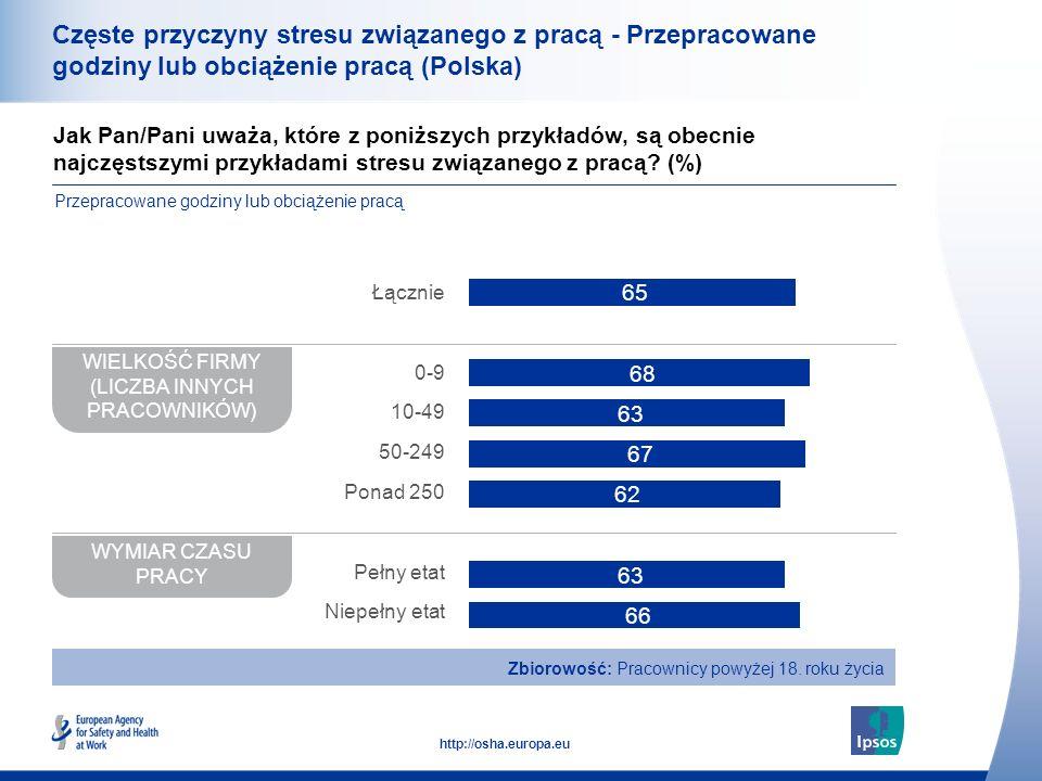 37 http://osha.europa.eu Częste przyczyny stresu związanego z pracą - Przepracowane godziny lub obciążenie pracą (Polska) Jak Pan/Pani uważa, które z poniższych przykładów, są obecnie najczęstszymi przykładami stresu związanego z pracą.