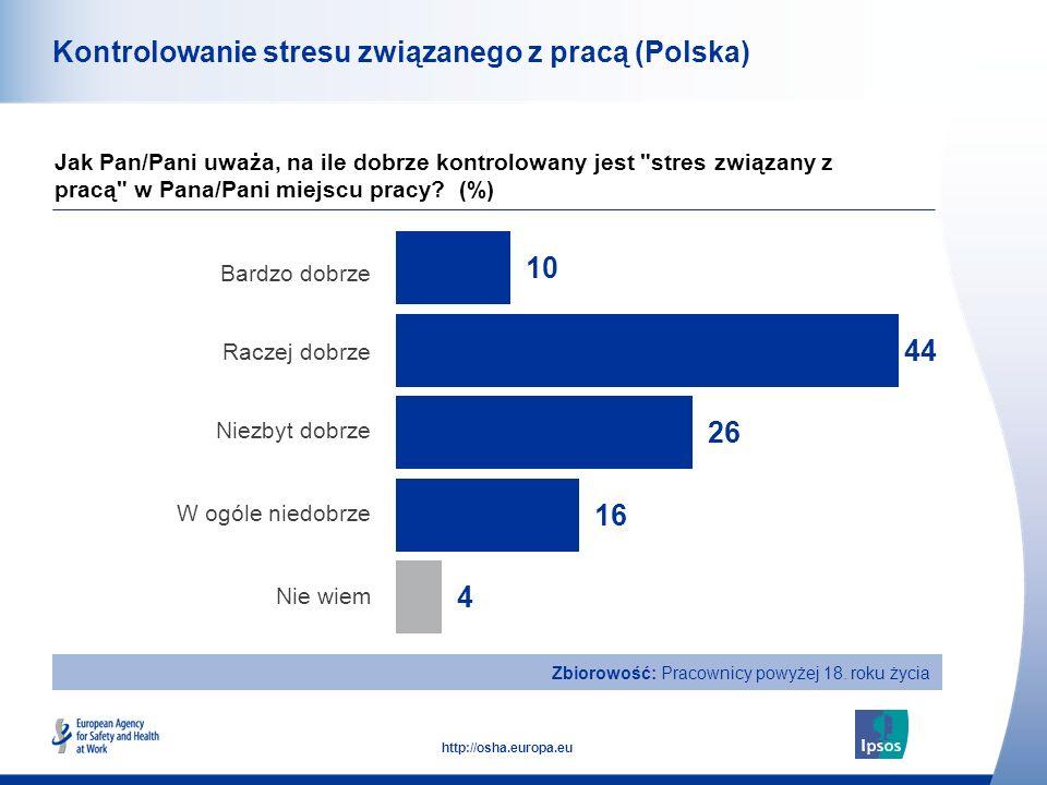 47 http://osha.europa.eu Zbiorowość: Pracownicy powyżej 18. roku życia Kontrolowanie stresu związanego z pracą (Polska) Bardzo dobrze Raczej dobrze Ni