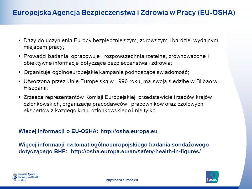 52 http://osha.europa.eu Europejska Agencja Bezpieczeństwa i Zdrowia w Pracy (EU-OSHA) Dąży do uczynienia Europy bezpieczniejszym, zdrowszym i bardziej wydajnym miejscem pracy; Prowadzi badania, opracowuje i rozpowszechnia rzetelne, zrównoważone i obiektywne informacje dotyczące bezpieczeństwa i zdrowia; Organizuje ogólnoeuropejskie kampanie podnoszące świadomość; Utworzona przez Unię Europejską w 1996 roku, ma swoją siedzibę w Bilbao w Hiszpanii; Zrzesza reprezentantów Komisji Europejskiej, przedstawicieli rządów krajów członkowskich, organizacje pracodawców i pracowników oraz czołowych ekspertów z każdego kraju członkowskiego i nie tylko.