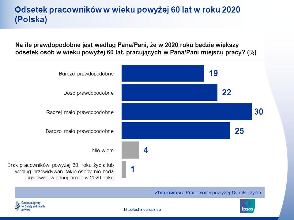 9 http://osha.europa.eu Zbiorowość: Pracownicy powyżej 18. roku życia Odsetek pracowników w wieku powyżej 60 lat w roku 2020 (Polska) Na ile prawdopod