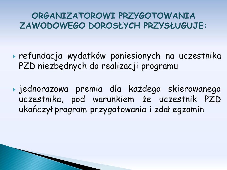 refundacja wydatków poniesionych na uczestnika PZD niezbędnych do realizacji programu jednorazowa premia dla każdego skierowanego uczestnika, pod waru