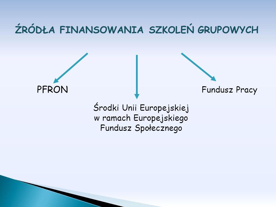 ŹRÓDŁA FINANSOWANIA SZKOLEŃ GRUPOWYCH PFRON Fundusz Pracy Środki Unii Europejskiej w ramach Europejskiego Fundusz Społecznego