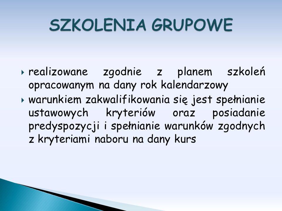 szkolenia wskazane przez osoby uprawnione zgodnie z ustawą z dnia 20 kwietnia 2004 roku o promocji zatrudnienia i instytucjach rynku pracy (tekst jednolity: Dz.