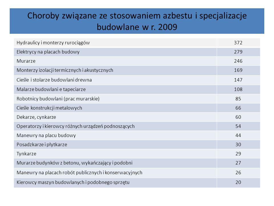 Choroby związane ze stosowaniem azbestu i specjalizacje budowlane w r. 2009 Hydraulicy i monterzy rurociągów372 Elektrycy na placach budowy279 Murarze