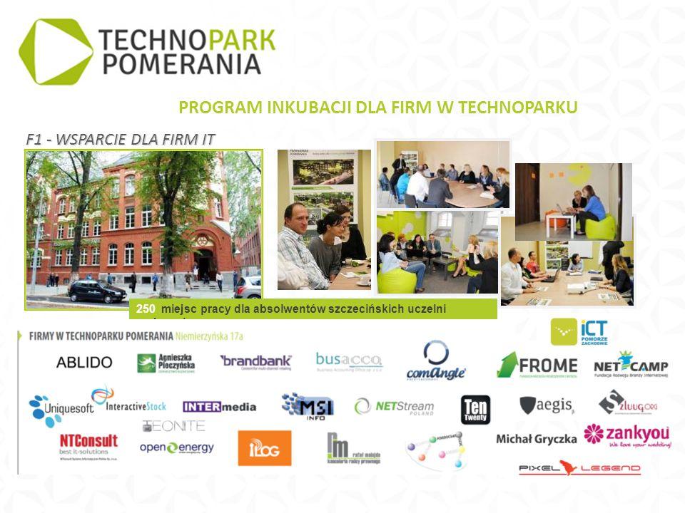 F1 - WSPARCIE DLA FIRM IT 250 miejsc pracy dla absolwentów szczecińskich uczelni wyższych PROGRAM INKUBACJI DLA FIRM W TECHNOPARKU