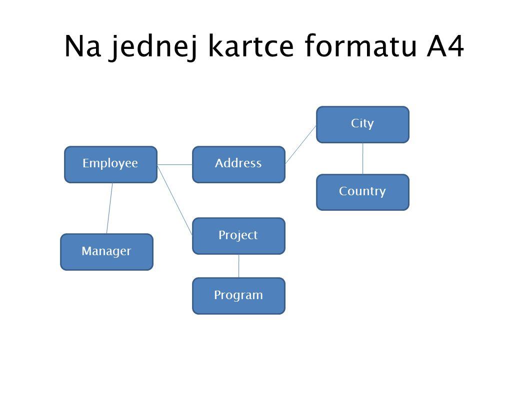 Na jednej kartce formatu A4 EmployeeAddress Manager City Country Project Program