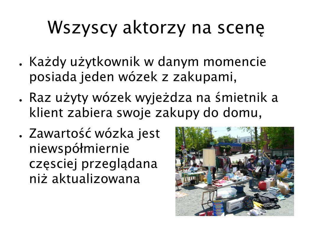 Wszyscy aktorzy na scenę Każdy użytkownik w danym momencie posiada jeden wózek z zakupami, Raz użyty wózek wyjeżdza na śmietnik a klient zabiera swoje