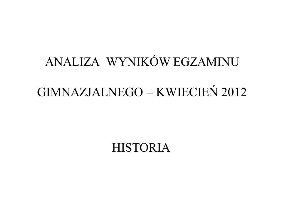 ANALIZA WYNIKÓW EGZAMINU GIMNAZJALNEGO – KWIECIEŃ 2012 HISTORIA