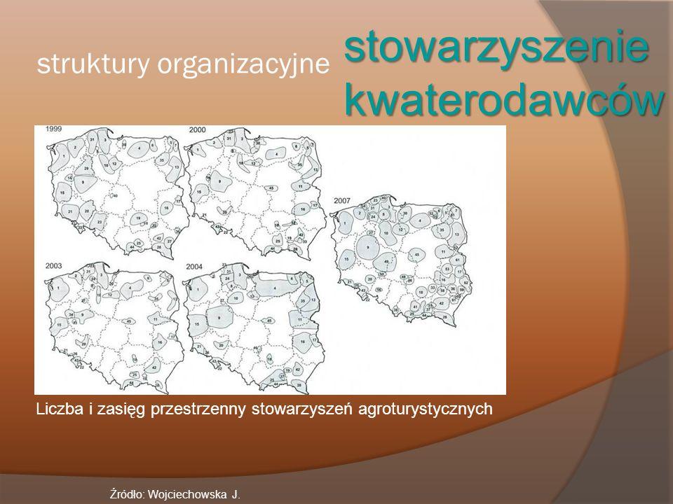 struktury organizacyjne stowarzyszeniekwaterodawców Źródło: Wojciechowska J. Liczba i zasięg przestrzenny stowarzyszeń agroturystycznych