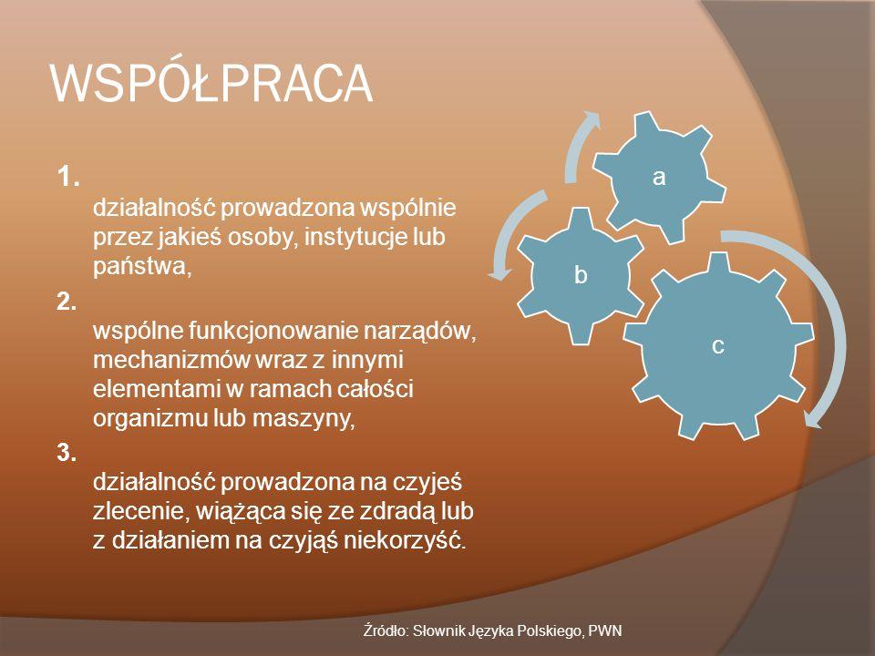 WSPÓŁPRACA 1. działalność prowadzona wspólnie przez jakieś osoby, instytucje lub państwa, 2. wspólne funkcjonowanie narządów, mechanizmów wraz z innym