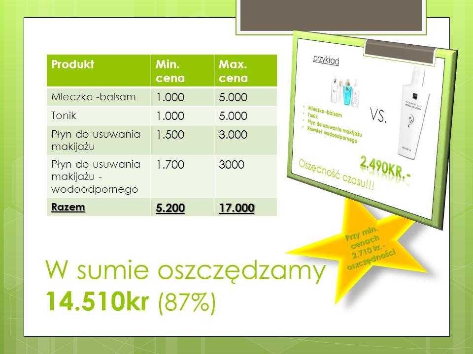W sumie oszczędzamy 14.510kr (87%) ProduktMin. cena Max. cena Mleczko -balsam 1.0005.000 Tonik 1.0005.000 Płyn do usuwania makijażu 1.5003.000 Płyn do
