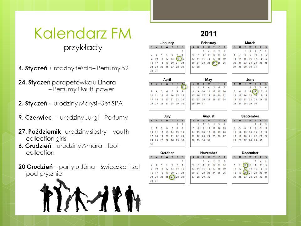 Kalendarz FM przykłady 4. Styczeń urodziny teścia– Perfumy 52 24. Styczeń parapetówka u Einara – Perfumy i Multi power 2. Styczeń - urodziny Marysi –S