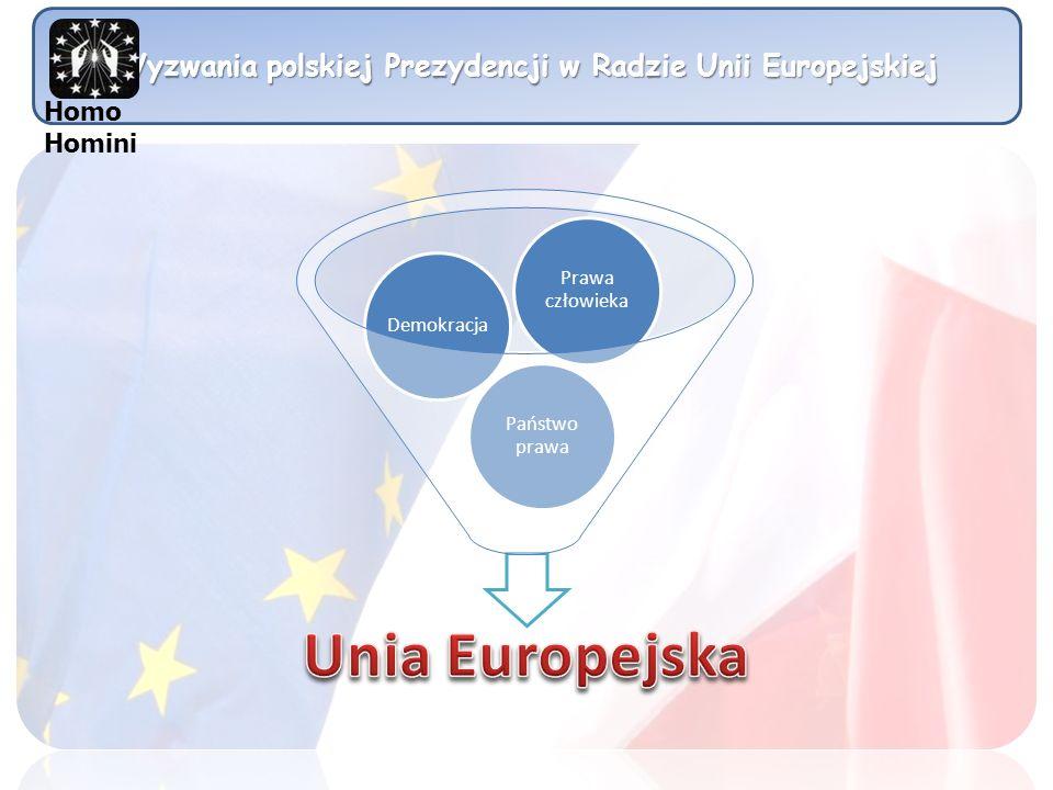 Wyzwania polskiej Prezydencji w Radzie Unii Europejskiej Państwo prawa Demokracja Prawa człowieka Homo Homini