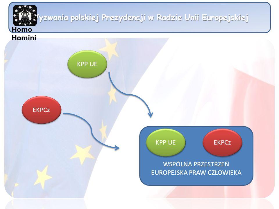 Wyzwania polskiej Prezydencji w Radzie Unii Europejskiej KPP UE EKPCz WSPÓLNA PRZESTRZEŃ EUROPEJSKA PRAW CZŁOWIEKA KPP UE EKPCz Homo Homini