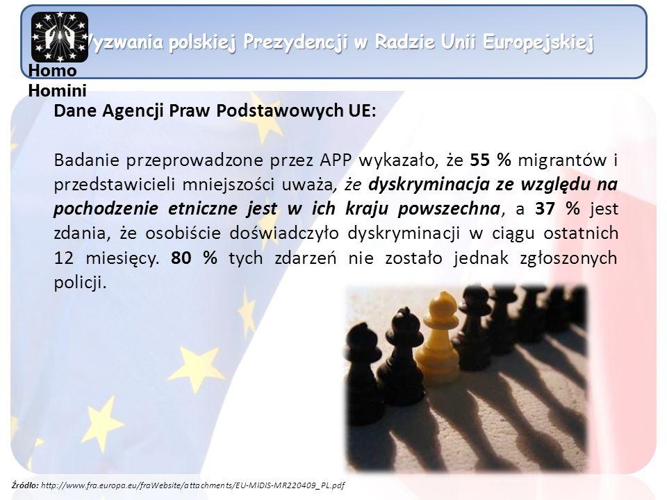 Wyzwania polskiej Prezydencji w Radzie Unii Europejskiej Dane Agencji Praw Podstawowych UE: Badanie przeprowadzone przez APP wykazało, że 55 % migrant