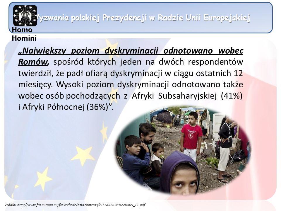 Wyzwania polskiej Prezydencji w Radzie Unii Europejskiej Homo Homini Największy poziom dyskryminacji odnotowano wobec Romów, spośród których jeden na