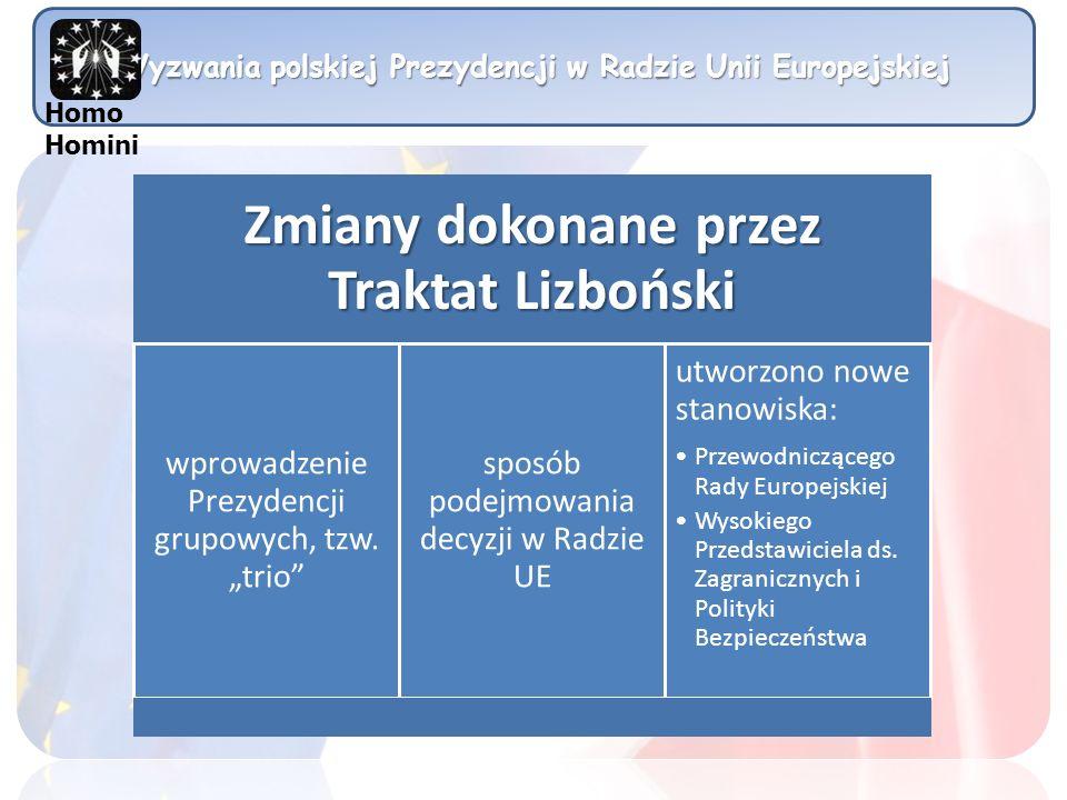 Wyzwania polskiej Prezydencji w Radzie Unii Europejskiej Zmiany dokonane przez Traktat Lizboński wprowadzenie Prezydencji grupowych, tzw. trio sposób